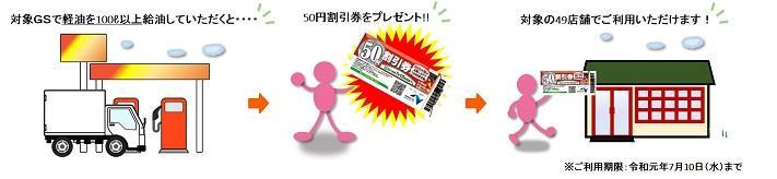 トラックドライバー様 応援キャンペーン! ~NEXCO西日本グループ~ <br>【令和元年6月1日(土)~6月30日(日)】
