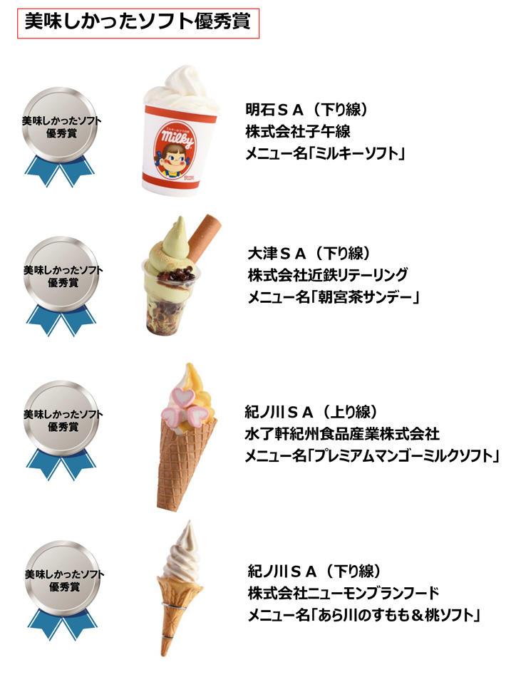 『NEXCO西日本×JAFコラボ企画!関西ソフトクリーム総選挙』の結果のお知らせ